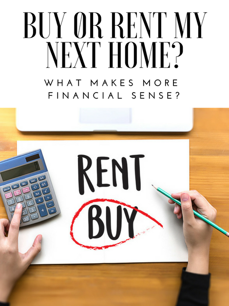 Why Rent, When You Can Buy?